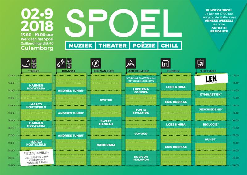 SPOEL festival 2018_Blokkenschema